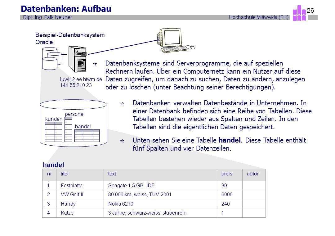 Datenbanken: Aufbau Beispiel-Datenbanksystem Oracle.