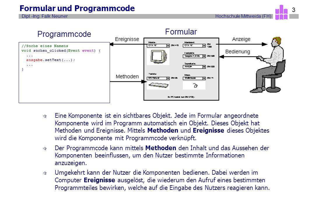 Formular und Programmcode