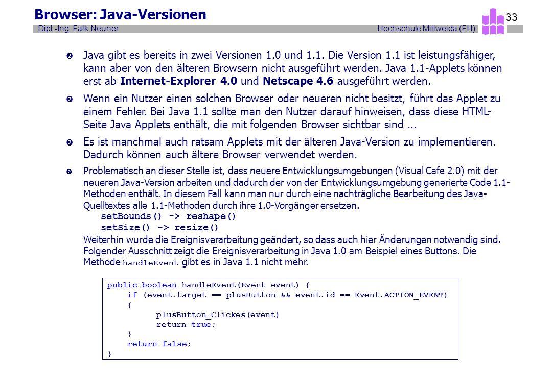 Browser: Java-Versionen