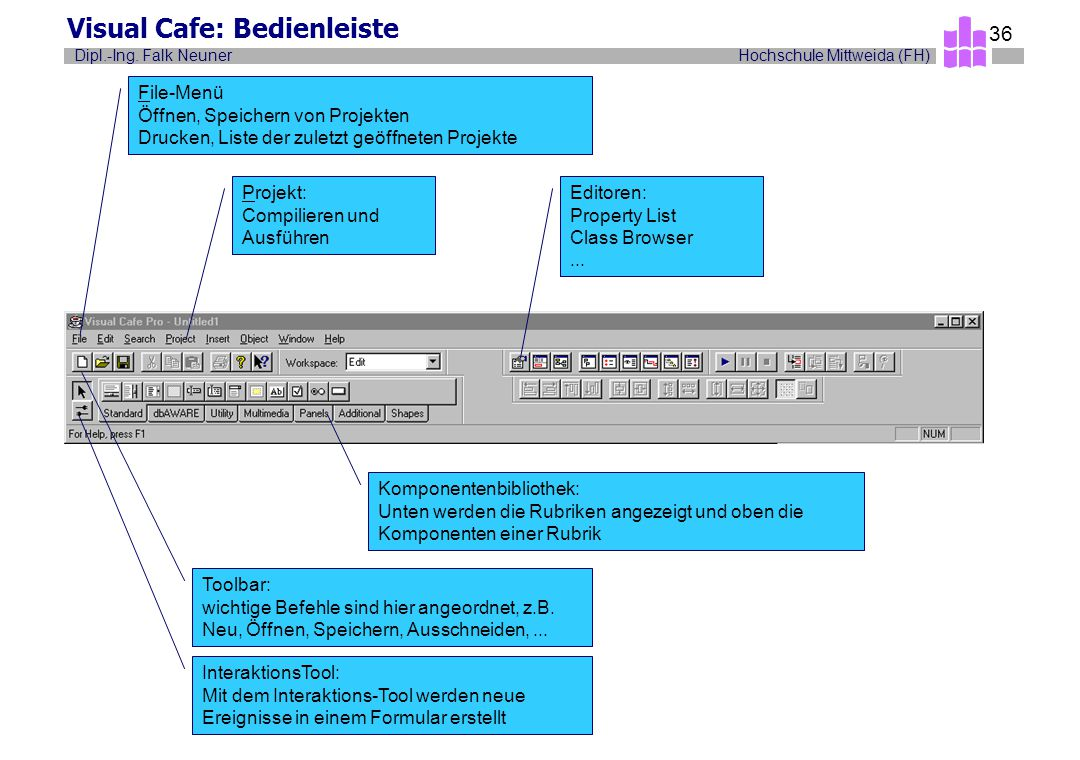 Visual Cafe: Bedienleiste