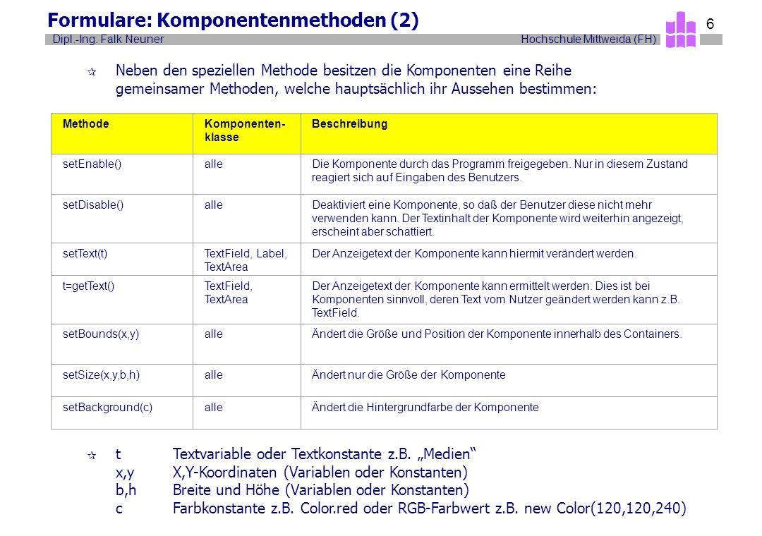 Formulare: Komponentenmethoden (2)