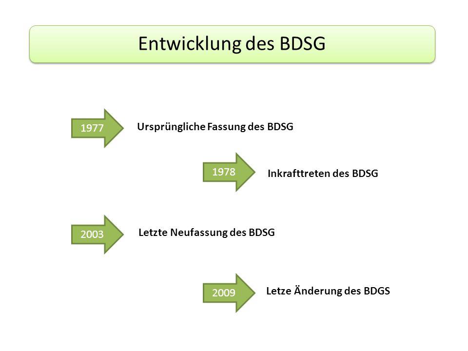 Entwicklung des BDSG 1977 Ursprüngliche Fassung des BDSG 1978