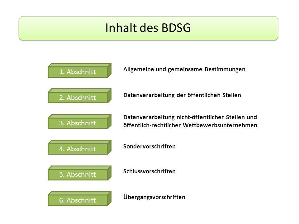Inhalt des BDSG 1. Abschnitt 2. Abschnitt 3. Abschnitt 4. Abschnitt