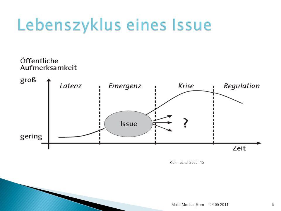 Kuhn et. al 2003: 15 Malle,Mochar,Rom 03.05.2011 5