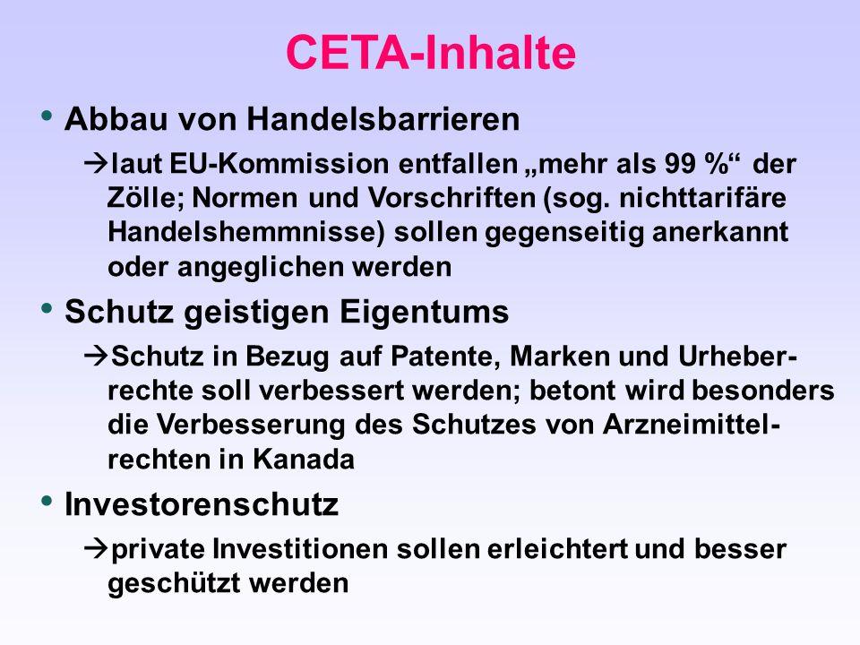 CETA-Inhalte Abbau von Handelsbarrieren Schutz geistigen Eigentums