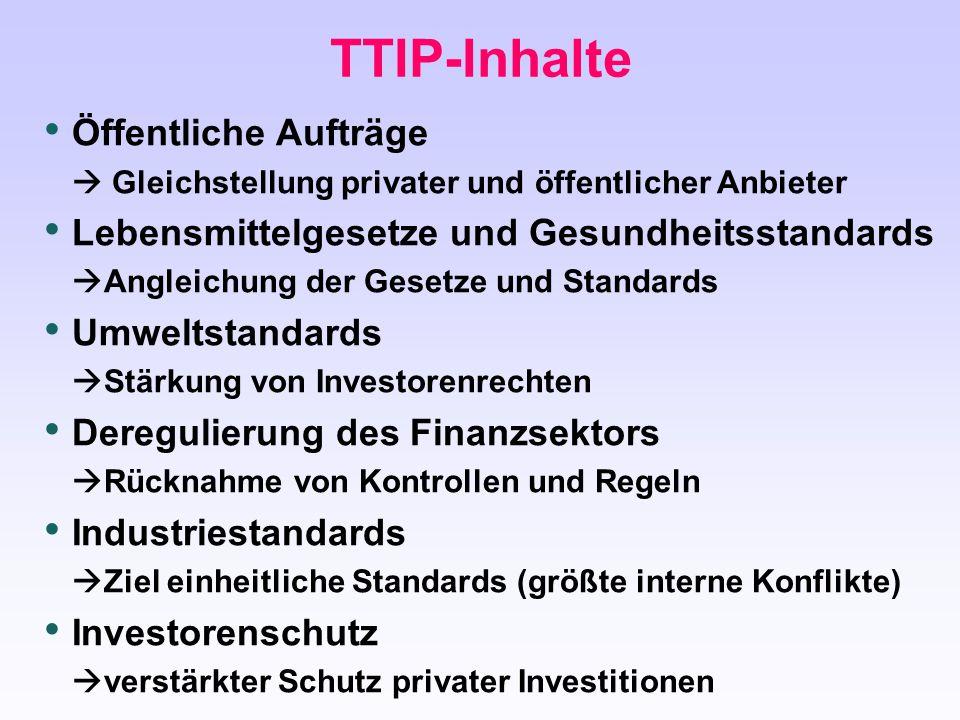 TTIP-Inhalte Öffentliche Aufträge