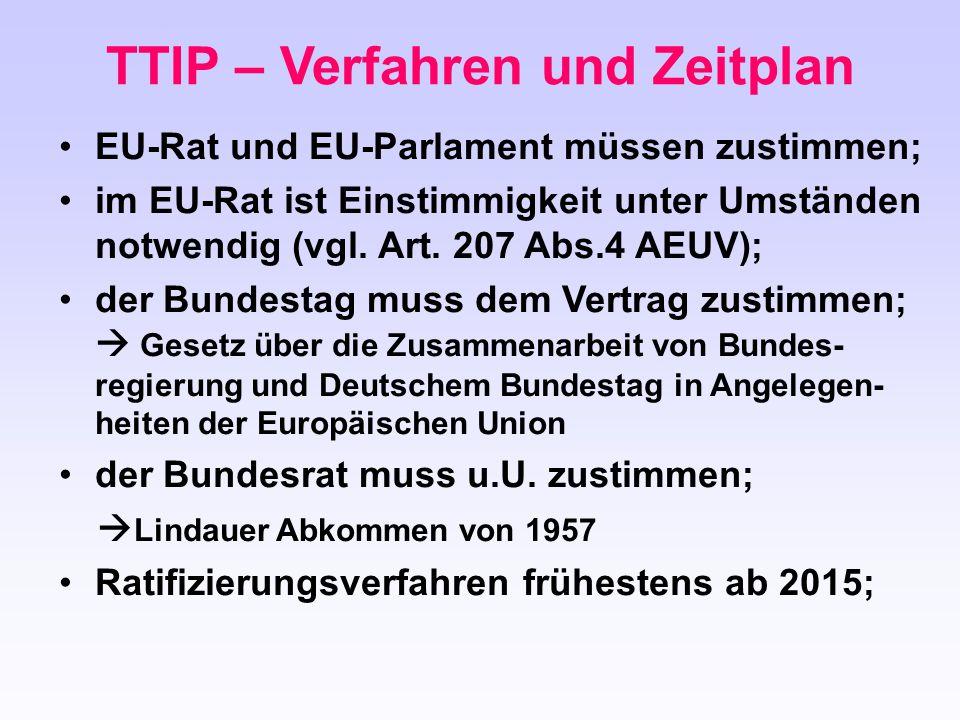 TTIP – Verfahren und Zeitplan
