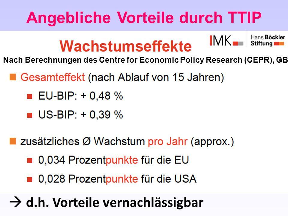 Angebliche Vorteile durch TTIP