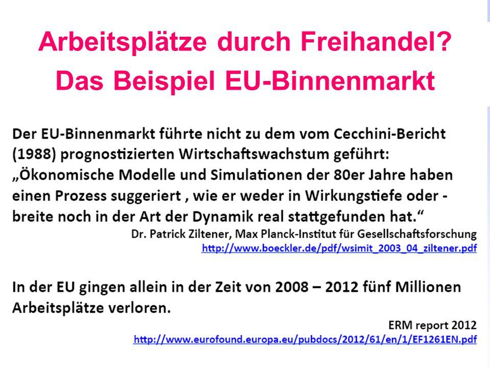 Arbeitsplätze durch Freihandel Das Beispiel EU-Binnenmarkt