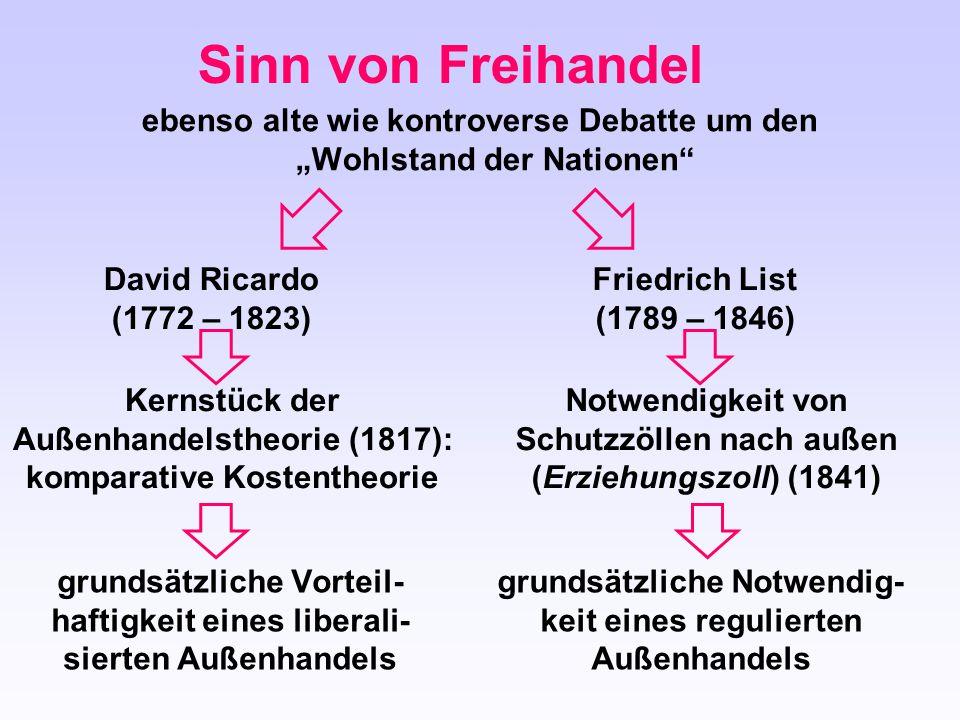 """Sinn von Freihandel ebenso alte wie kontroverse Debatte um den """"Wohlstand der Nationen David Ricardo."""