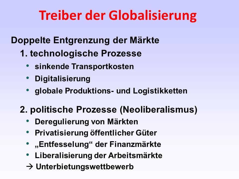 Treiber der Globalisierung