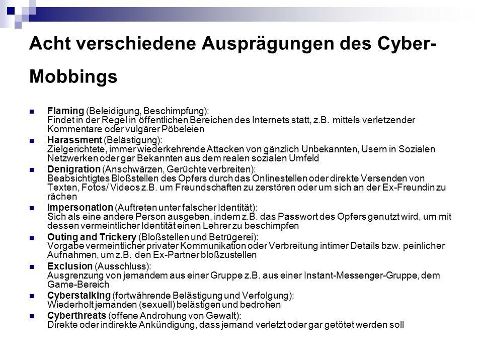 Acht verschiedene Ausprägungen des Cyber-Mobbings