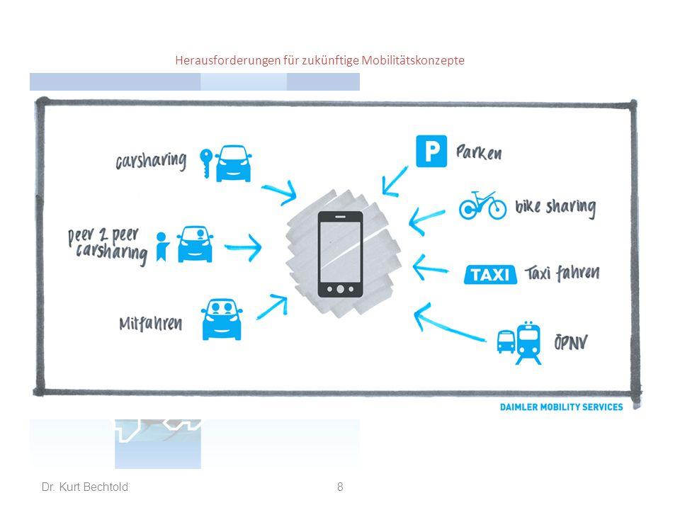 Herausforderungen für zukünftige Mobilitätskonzepte