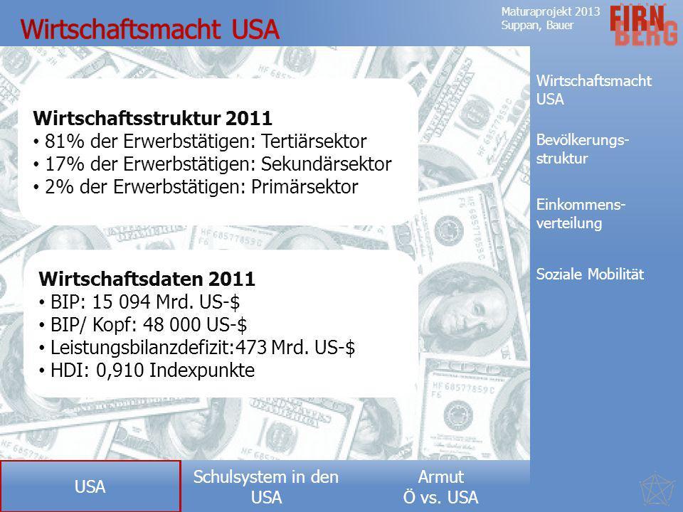 Wirtschaftsmacht USA Wirtschaftsstruktur 2011