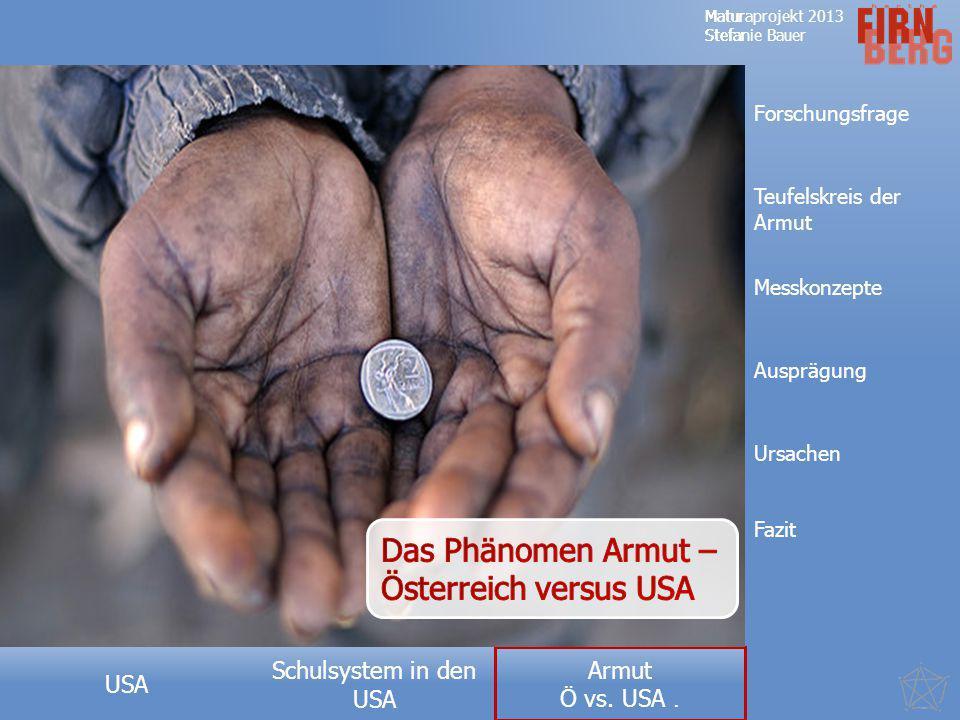 Das Phänomen Armut – Österreich versus USA