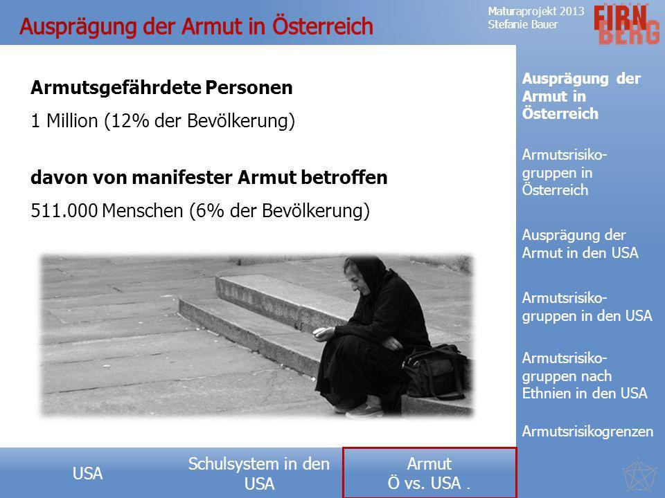 Ausprägung der Armut in Österreich