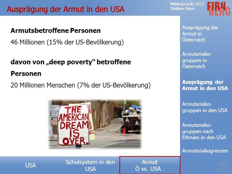 Ausprägung der Armut in den USA