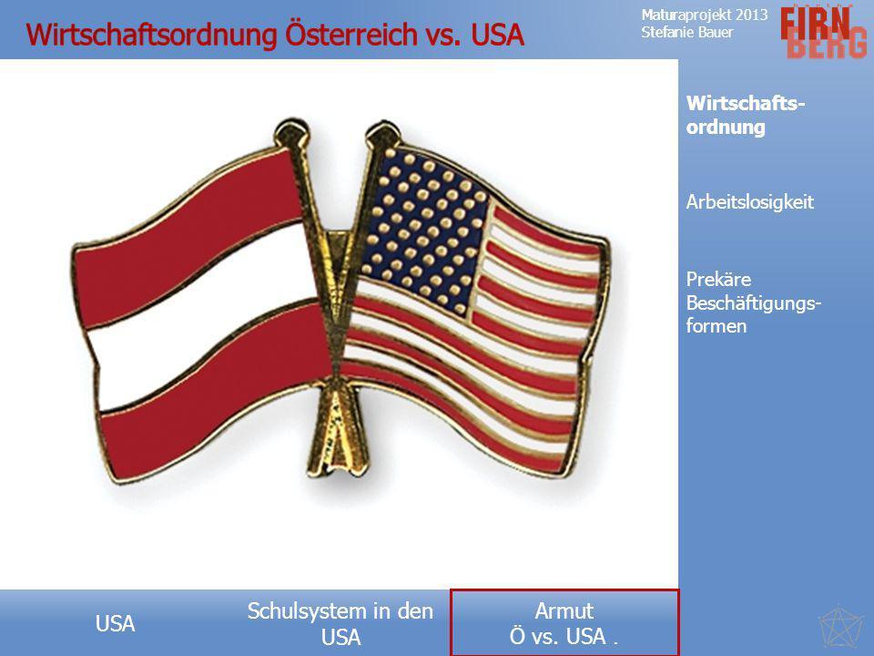 Wirtschaftsordnung Österreich vs. USA
