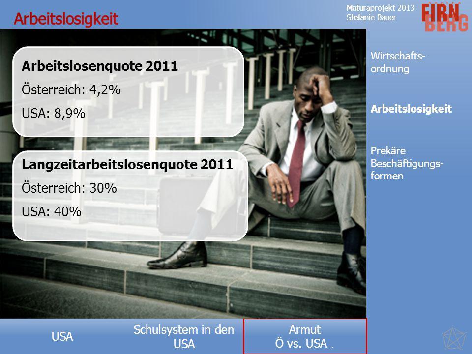 Arbeitslosigkeit Arbeitslosenquote 2011 Österreich: 4,2% USA: 8,9%