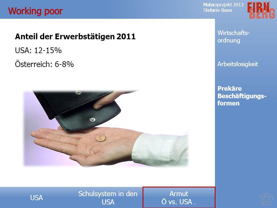 Working poor Anteil der Erwerbstätigen 2011 USA: 12-15%