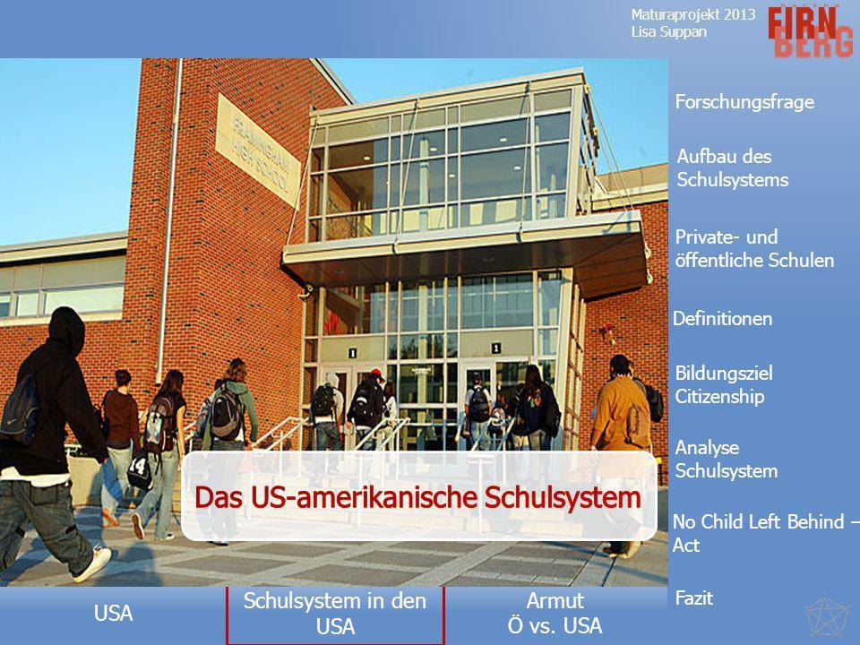 Das US-amerikanische Schulsystem