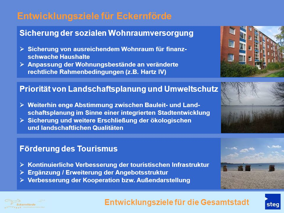 Entwicklungsziele für Eckernförde