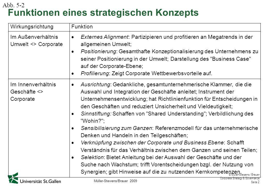 Funktionen eines strategischen Konzepts