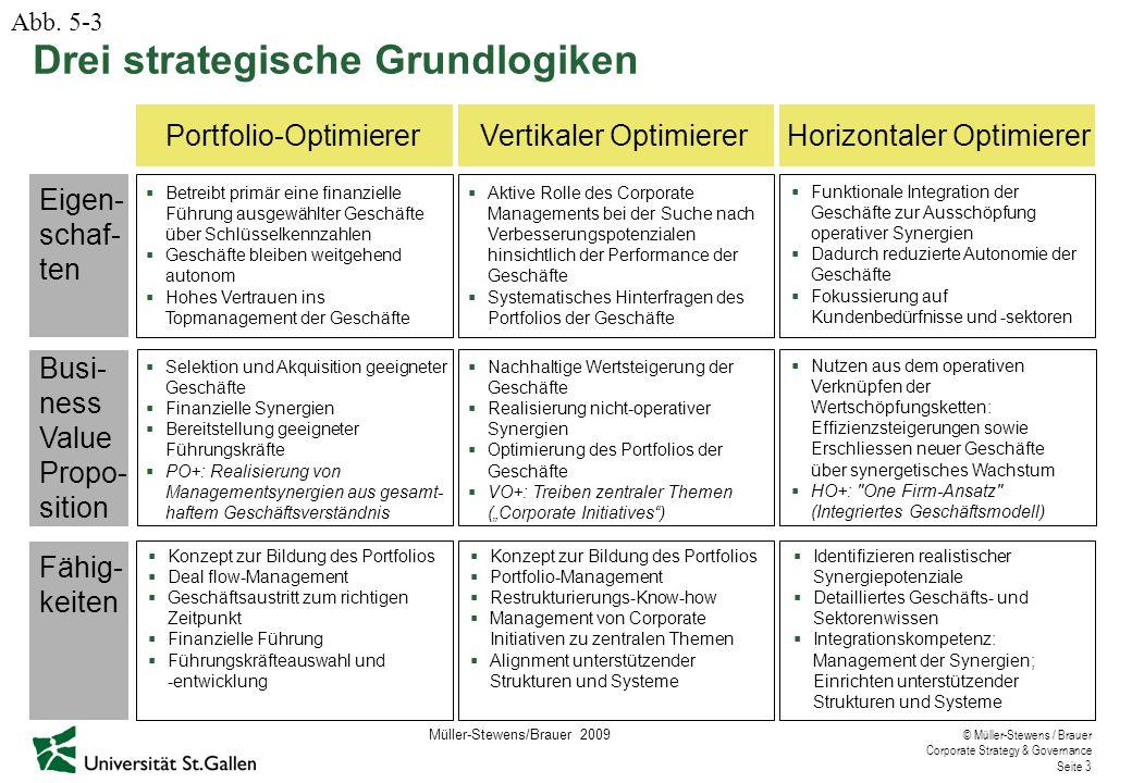 Drei strategische Grundlogiken