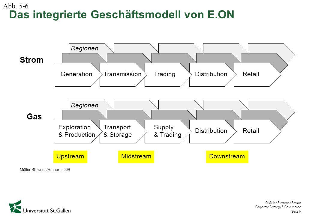 Das integrierte Geschäftsmodell von E.ON
