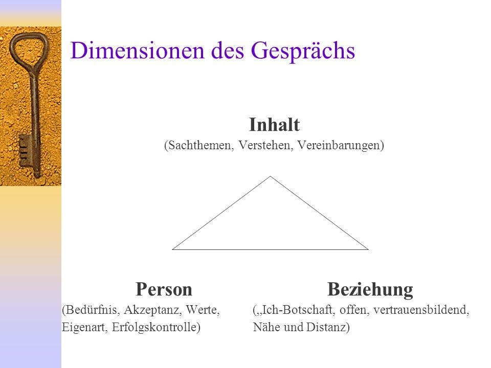 Dimensionen des Gesprächs