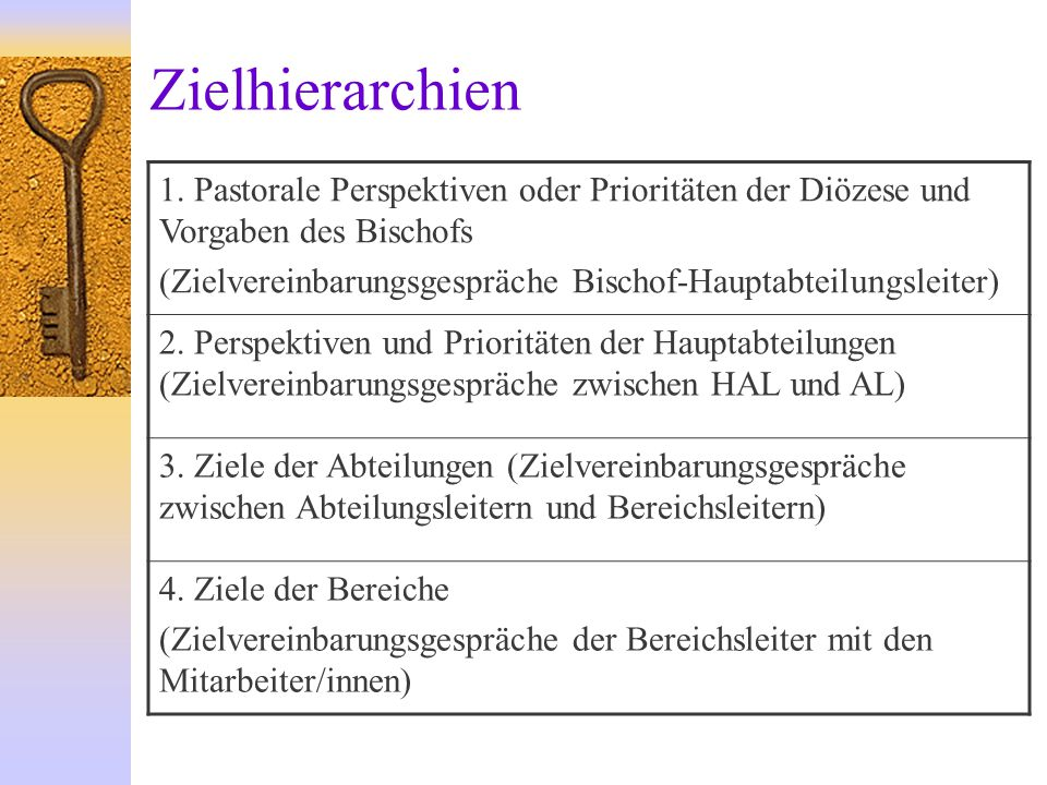 Zielhierarchien 1. Pastorale Perspektiven oder Prioritäten der Diözese und Vorgaben des Bischofs.