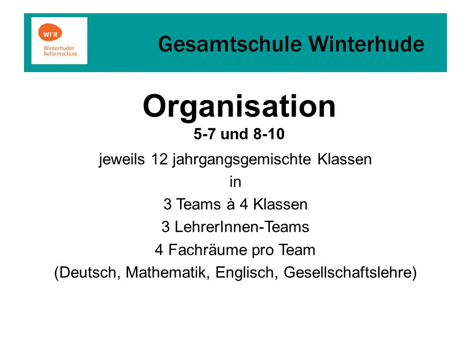 Organisation 5-7 und 8-10 jeweils 12 jahrgangsgemischte Klassen in