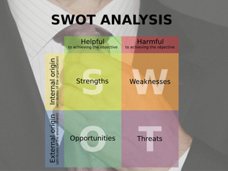 Die SWOT-Analyse (engl