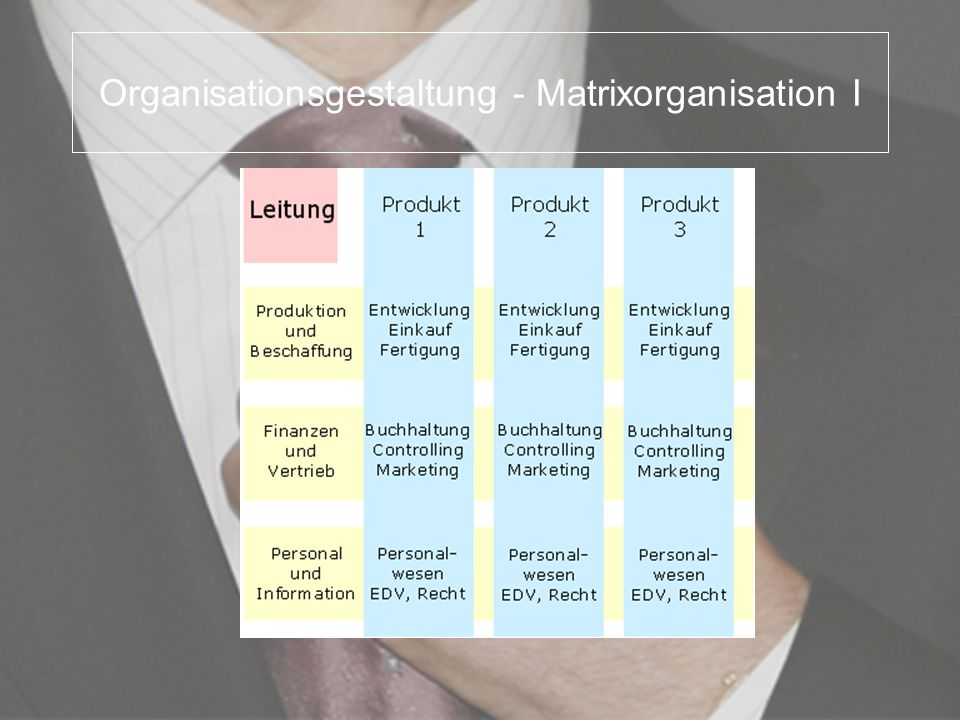 Organisationsgestaltung - Matrixorganisation I