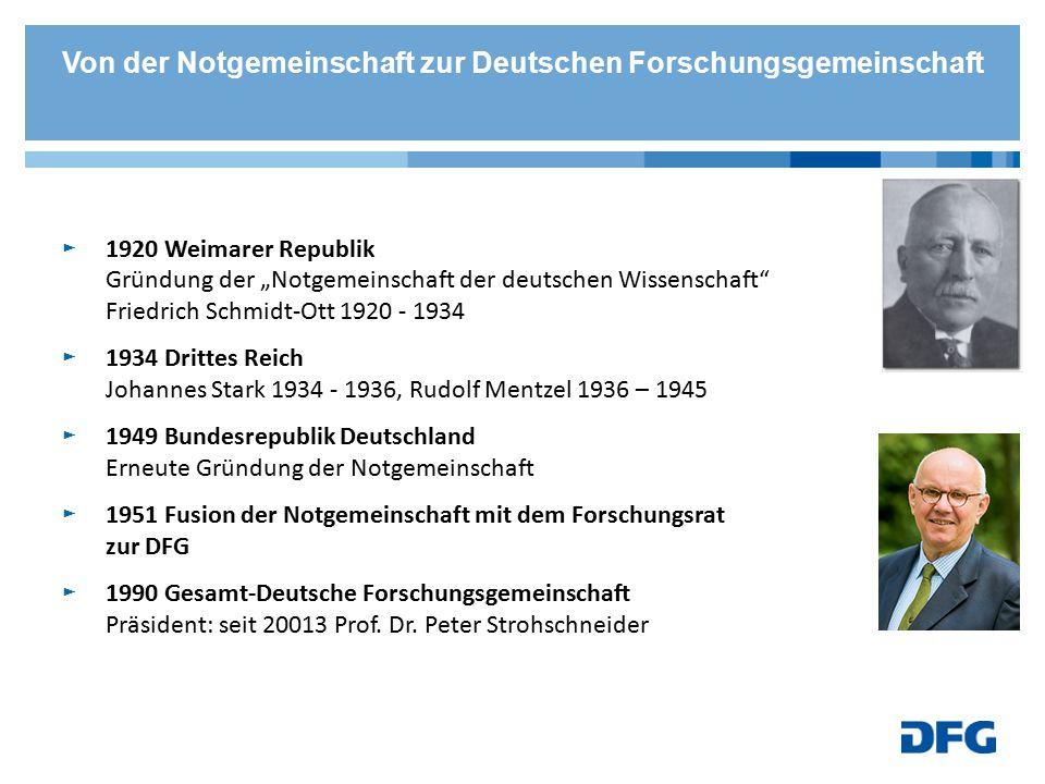 Von der Notgemeinschaft zur Deutschen Forschungsgemeinschaft