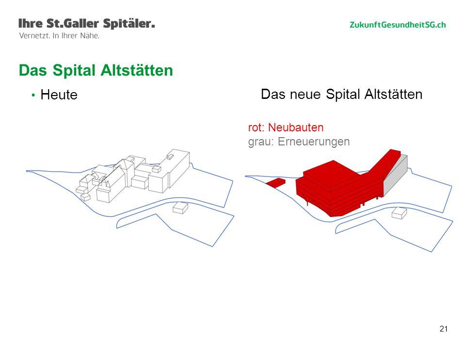Das Spital Altstätten Heute Das neue Spital Altstätten rot: Neubauten