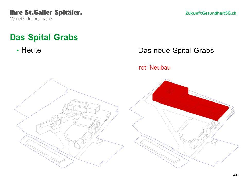 Das Spital Grabs Heute Das neue Spital Grabs rot: Neubau