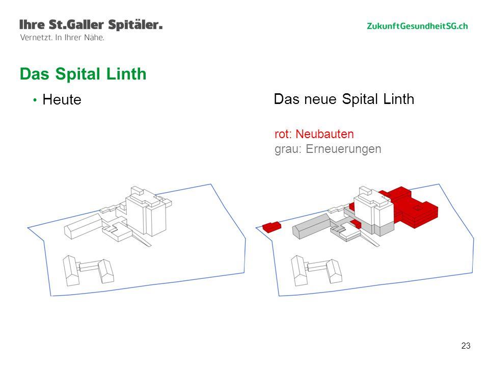Das Spital Linth Heute Das neue Spital Linth rot: Neubauten