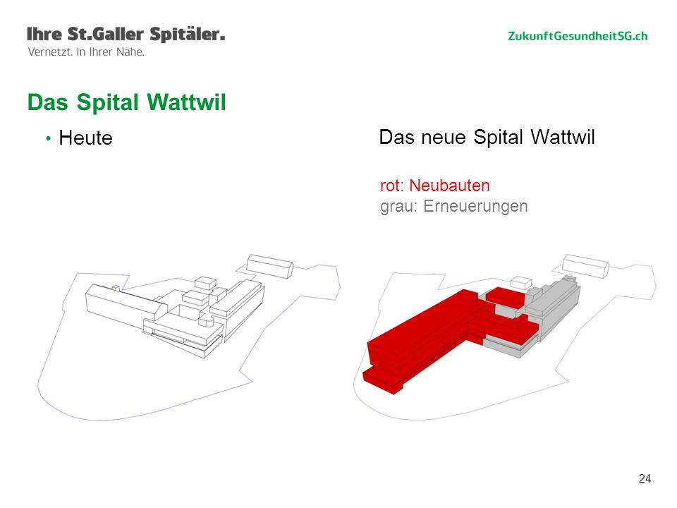 Das Spital Wattwil Heute Das neue Spital Wattwil rot: Neubauten