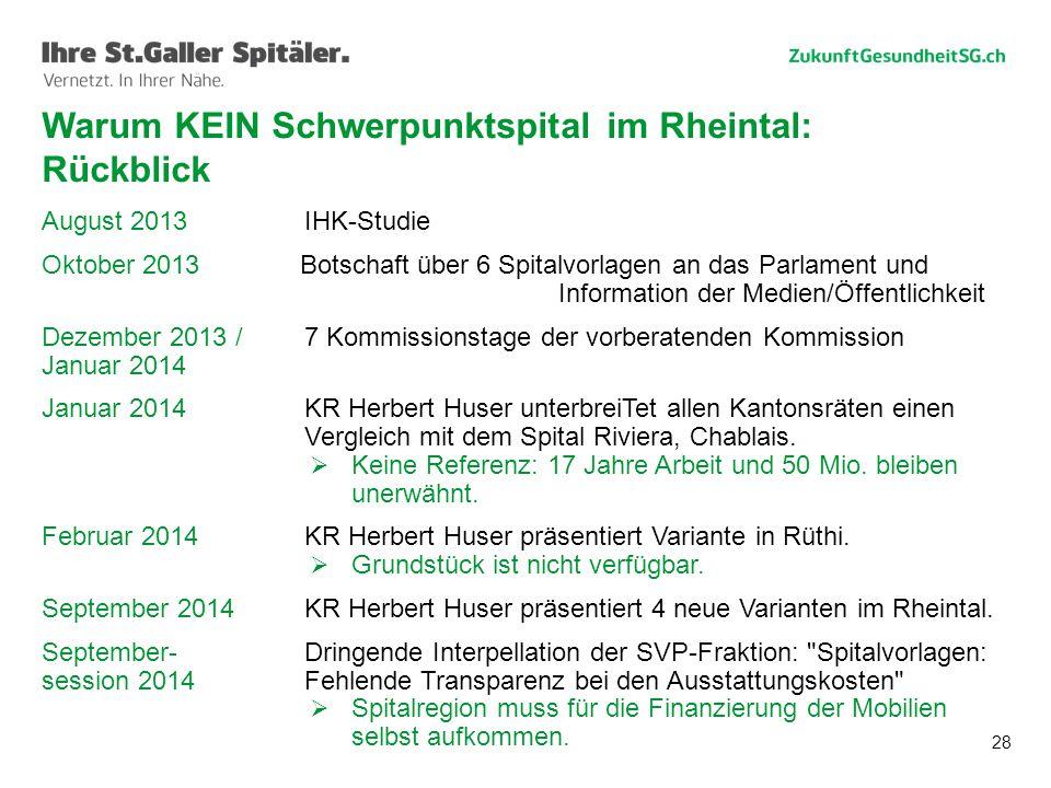 Warum KEIN Schwerpunktspital im Rheintal: Rückblick