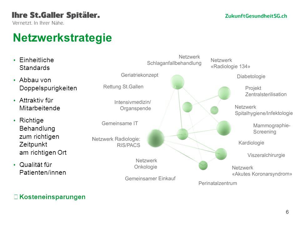 Netzwerkstrategie Einheitliche Standards Abbau von Doppelspurigkeiten