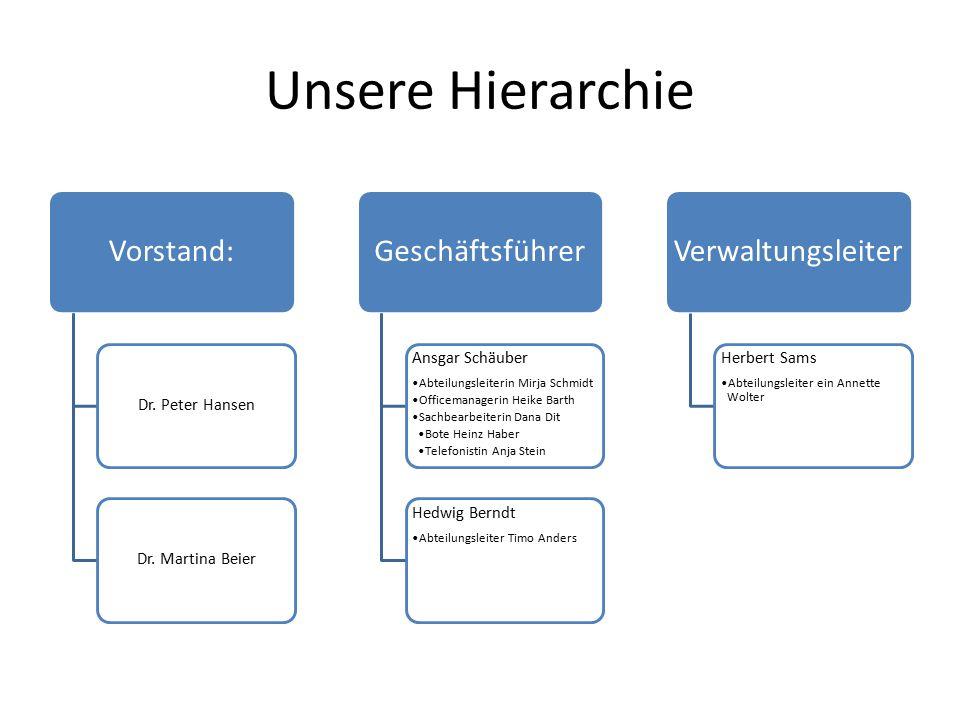 Unsere Hierarchie Vorstand: Geschäftsführer Verwaltungsleiter