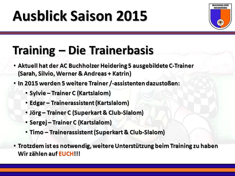 Ausblick Saison 2015 Training – Die Trainerbasis