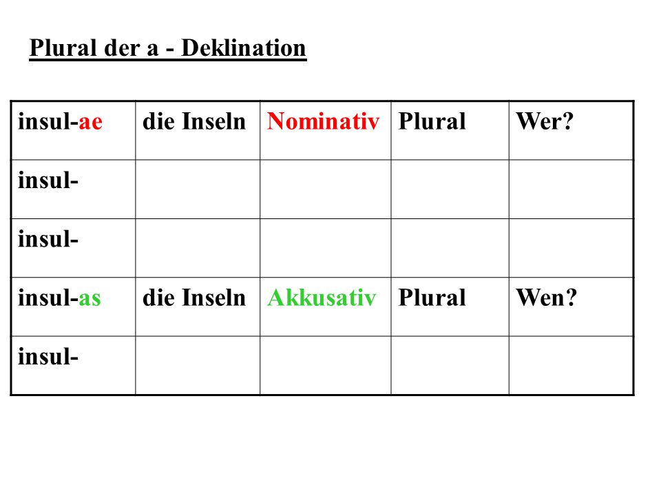 Plural der a - Deklination