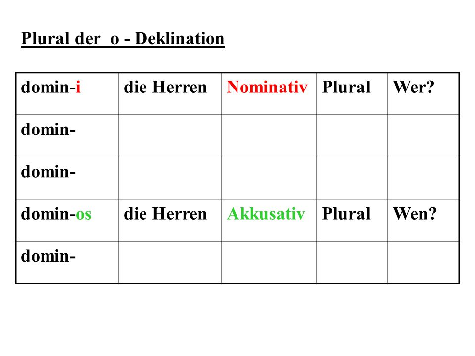 Plural der o - Deklination
