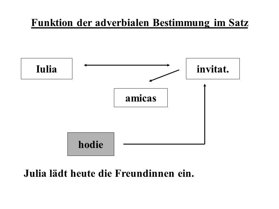 Funktion der adverbialen Bestimmung im Satz