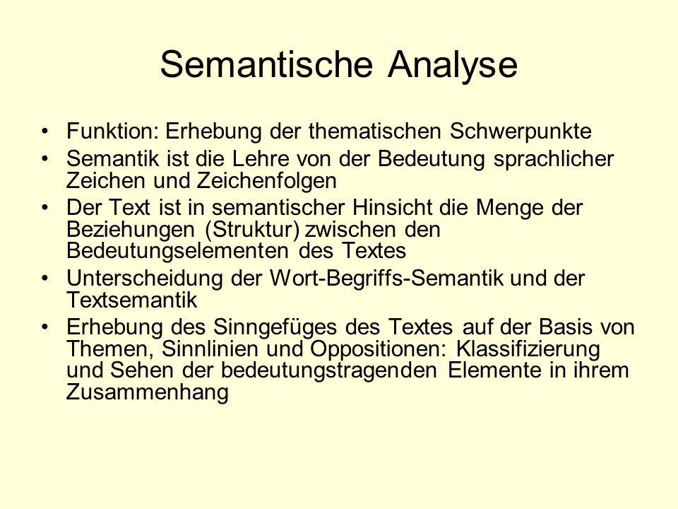Semantische Analyse Funktion: Erhebung der thematischen Schwerpunkte