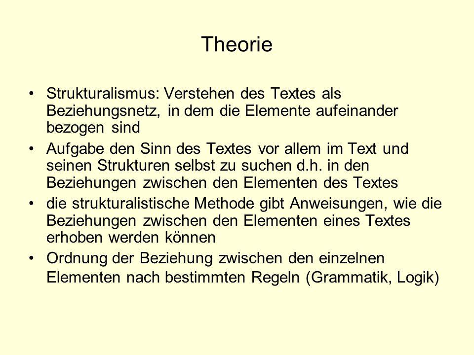 Theorie Strukturalismus: Verstehen des Textes als Beziehungsnetz, in dem die Elemente aufeinander bezogen sind.