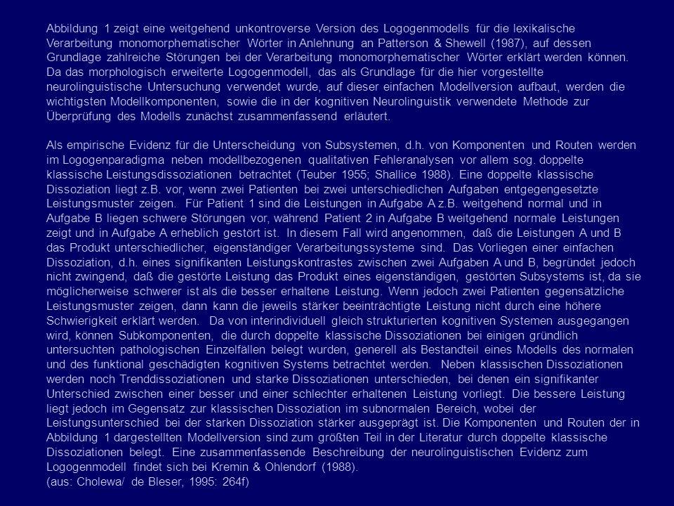 Abbildung 1 zeigt eine weitgehend unkontroverse Version des Logogenmodells für die lexikalische Verarbeitung monomorphematischer Wörter in Anlehnung an Patterson & Shewell (1987), auf dessen Grundlage zahlreiche Störungen bei der Verarbeitung monomorphematischer Wörter erklärt werden können. Da das morphologisch erweiterte Logogenmodell, das als Grundlage für die hier vorgestellte neurolinguistische Untersuchung verwendet wurde, auf dieser einfachen Modellversion aufbaut, werden die wichtigsten Modellkomponenten, sowie die in der kognitiven Neurolinguistik verwendete Methode zur Überprüfung des Modells zunächst zusammenfassend erläutert.
