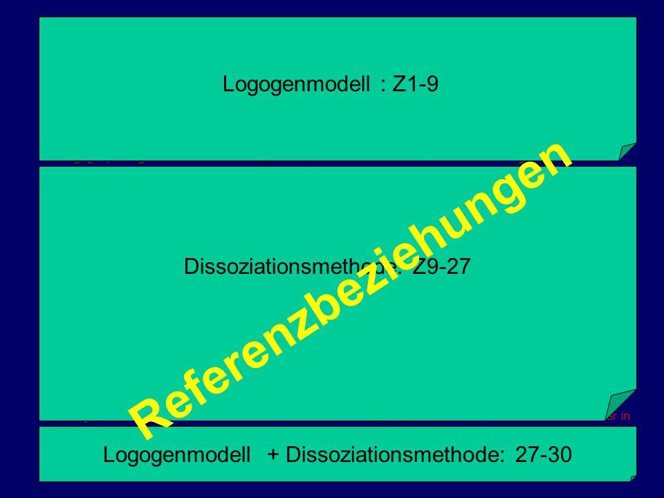 Logogenmodell + Dissoziationsmethode: 27-30